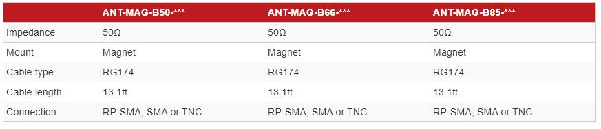 MAG Series Magnetic Bases Specs