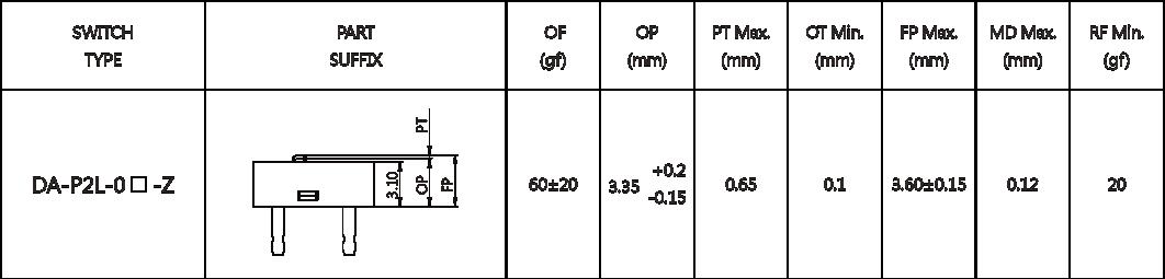 DA Series Operating Characteristics