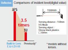 E32 LT LD Specs 1
