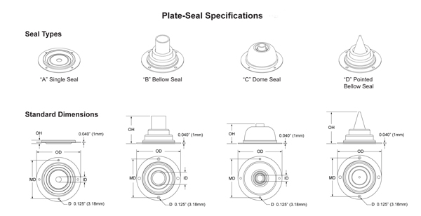 Plate Seal 1
