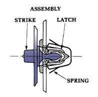 Strike and Latch drawing