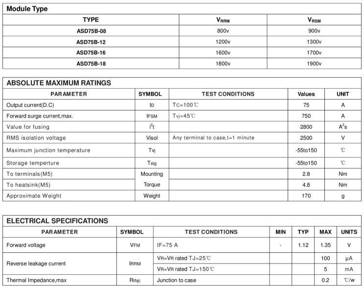 asd75b1 Specs