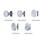 Reflector Antenna Solution